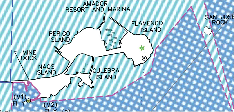 Ruta SUP StandUp Panama